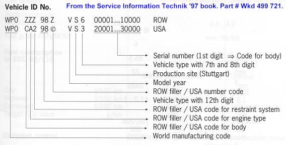 List of Links (Rev 6) - Porsche Babblers